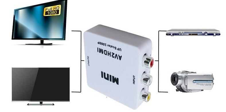Convertitore da RCA AV a HDMI - 1080p K293