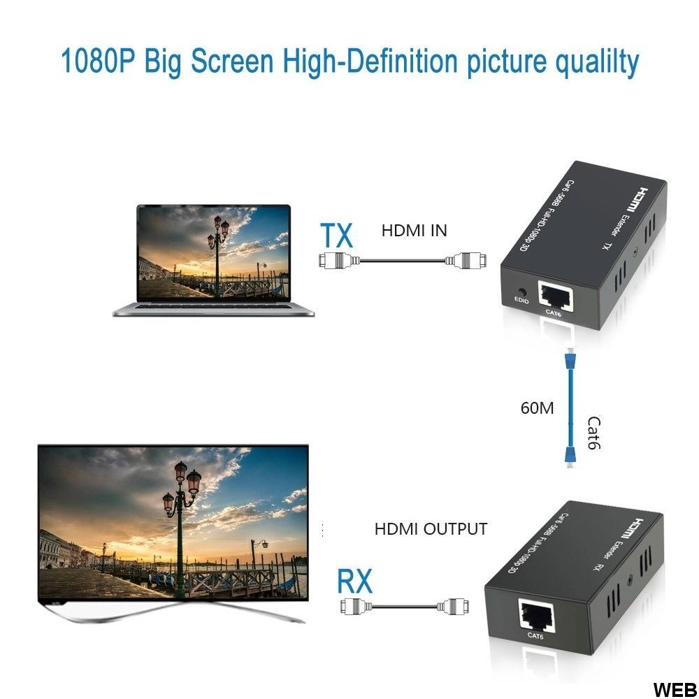 HDMI 1080p Ethernet extender up to 60 meters P1435
